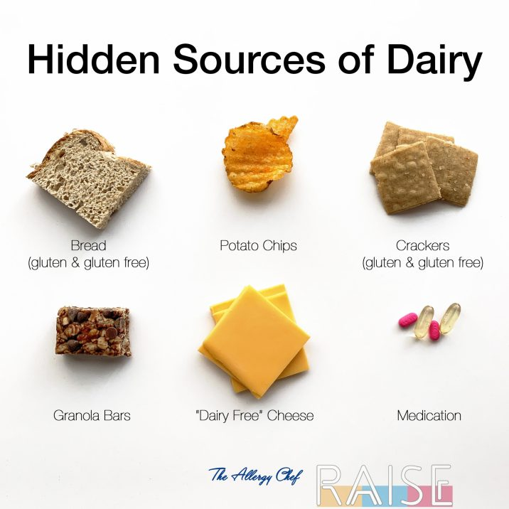 Hidden Sources of Dairy by The Allergy Chef