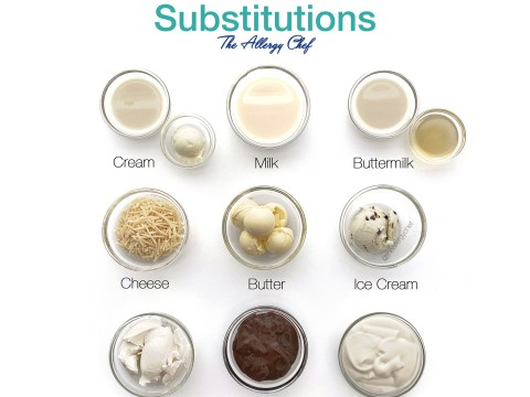Dairy Free Substitutions by The Allergy Chef