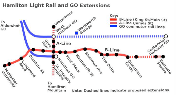 Hamilton LRT and GO Extension Map