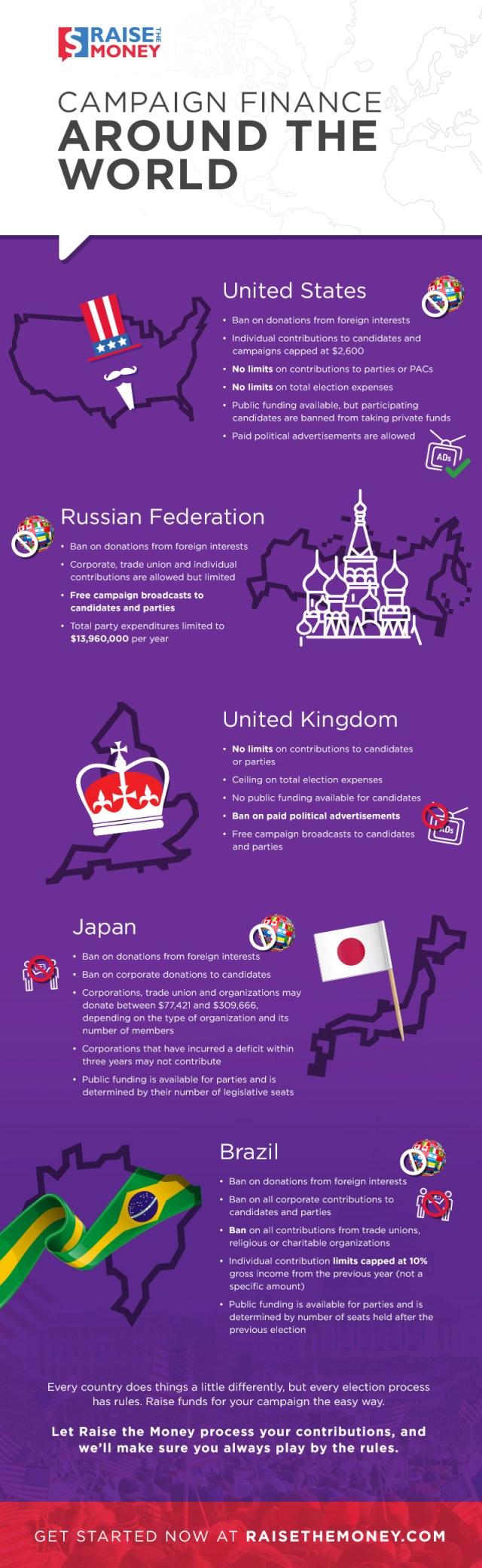 rtm_infographic_campaign-finance_v2-2.jpg