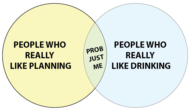 planning_drinkins_venn