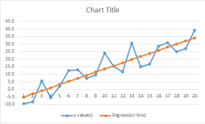 Regression line and observations1
