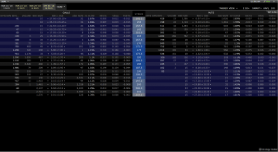 Option chain for AAPL with 26 days to expiration