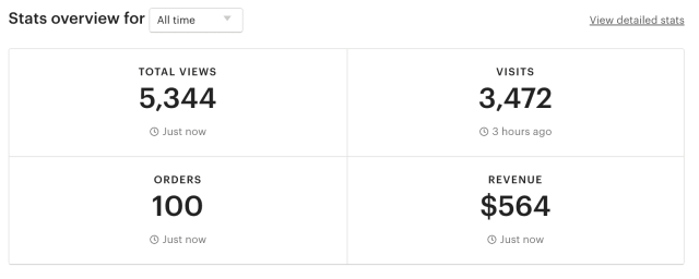 Etsy Store Income Report