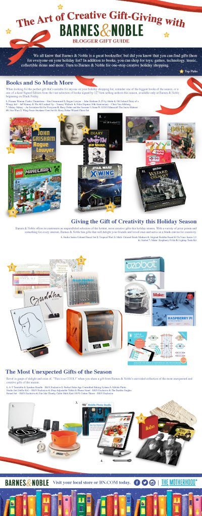 Art of Creative Gift-Giving_Blogger Gift Guide_FINAL