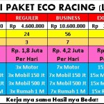 Potensi Paket ECO RACING LUXURY