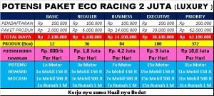 Paket Usaha Bisnis Sinergy Eco Racing Terbaru
