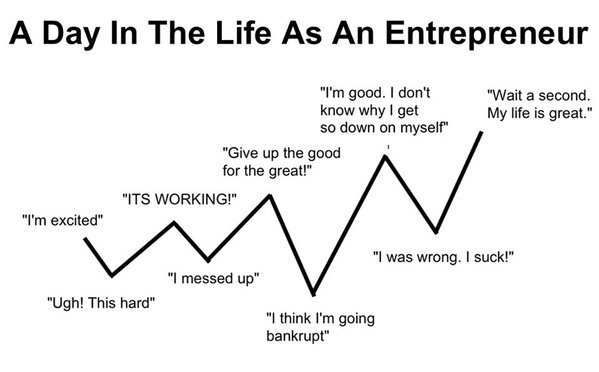 Entrrepreneur