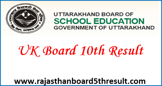 Uttarakhand 10th Result 2020