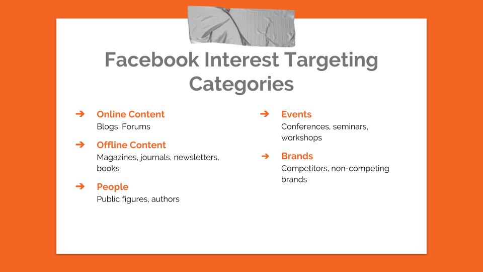Facebook interest targeting categories
