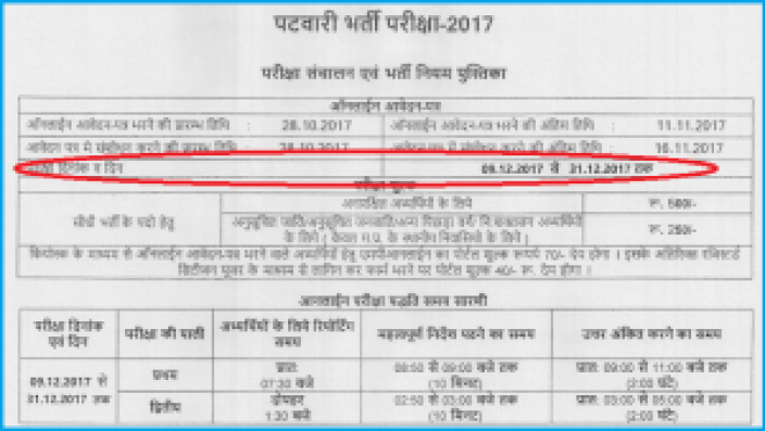 MP Patwari Admit Card 2017