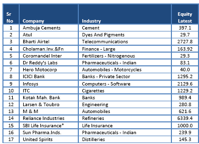Top-17-stocks-buy