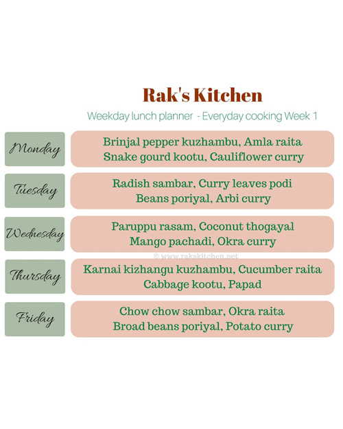 South Indian Weekly Lunch Planner Raks Kitchen