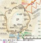 富士山登山-觀看富士山日出-山頂郵局-劍峰-鉢巡路線