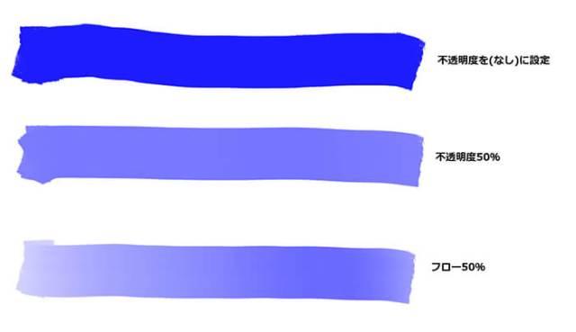 不透明度とフローの違い