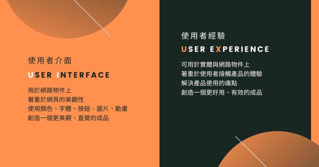UI/UX是什麼?