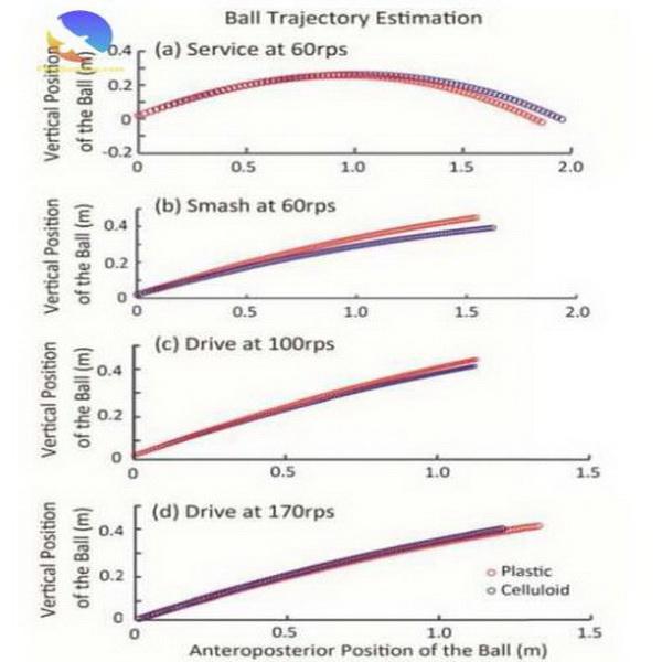 Ball_Trajectory
