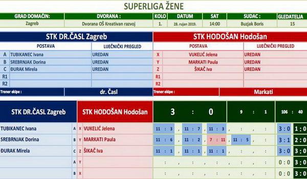 HEP_Superliga_2019_3