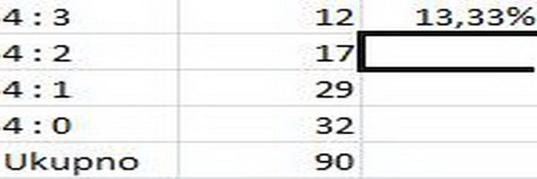 HEP_Superliga_Stat