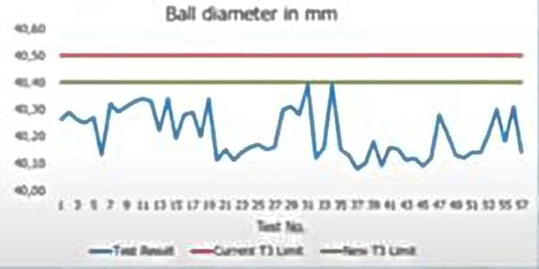 Ball_Tolerance
