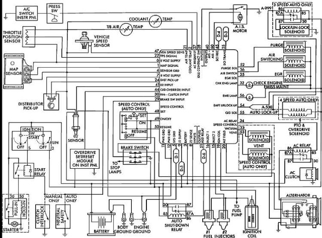 1985 dodge truck wiring harness  wiring diagrams database
