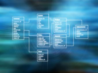 מדריך SQL