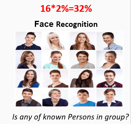 Java Home Made Face Recognition Application – ramok tech