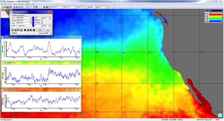 SA Government Announces New Climate Watch System