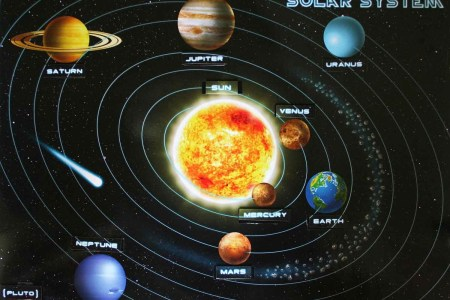 Picture of solar system in order 4k pictures 4k pictures full pictures solar system in order pics about space space pictures solar system in order pics about space solar system scramble text version solar system ccuart Image collections