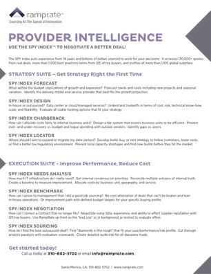 Provider Intelligence