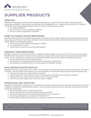 Supplier Products