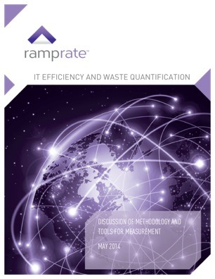 wp-ramprate-IT-efficiency-and-waste-quantification