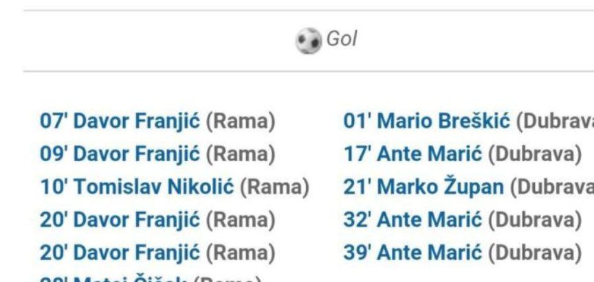 "MNK ""Rama"" u Sesvetama u teškoj utakmici nadigrali favorite"