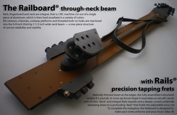R-Block ピックアップ・モジュール付き10弦 Railboard