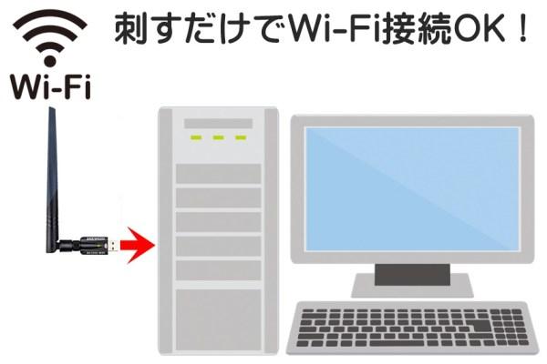 Wi-Fi無線LAN子機