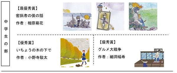 中学生の部受賞作品