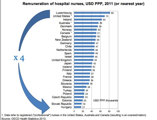 nursing_salaries