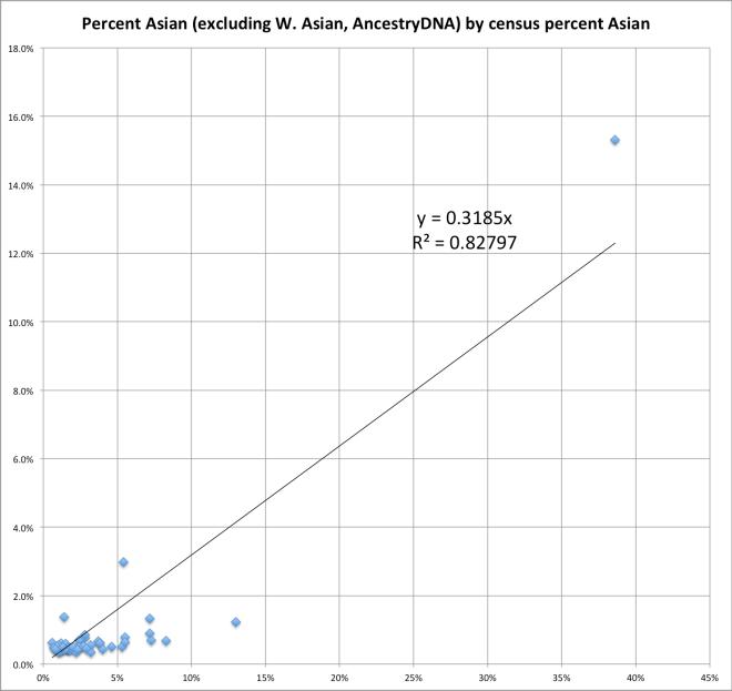 census_comparisons.png-4
