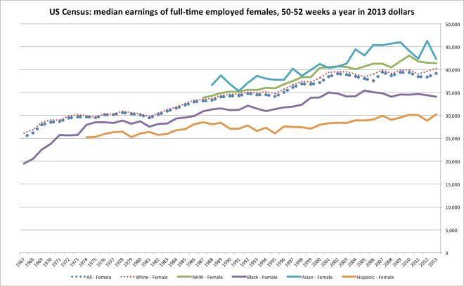 census_worker_earnings-3