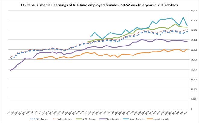 census_worker_earnings-3