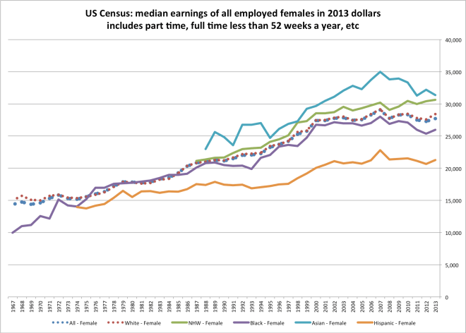 census_worker_earnings-4