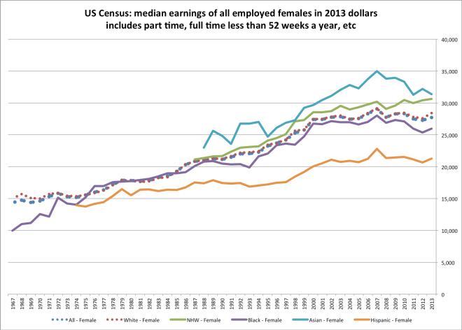 census_worker_earnings-4