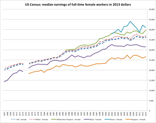 census_worker_earnings-6