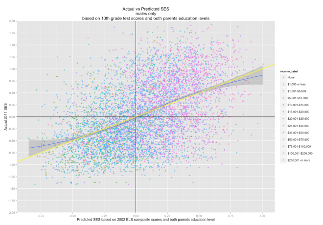 actual_vs_pred_scatter_score_and_ped