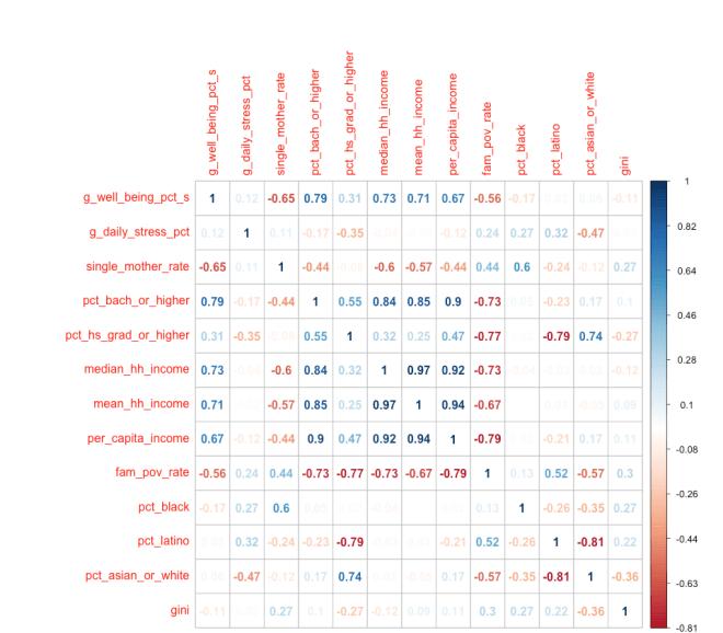 weighted_correlation_matrix