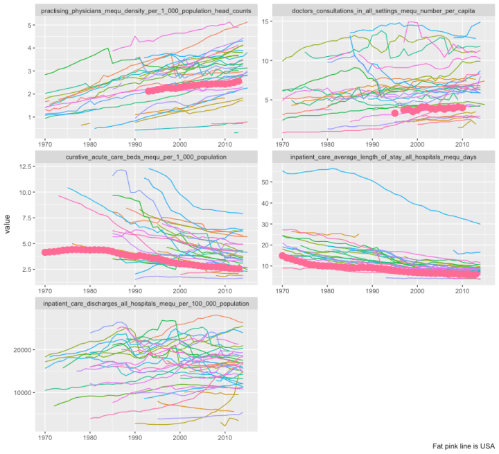 cwf_utilization_metrics_by_year.png