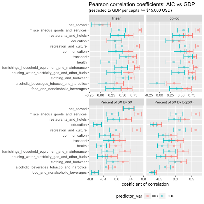 icp_full_correlation_pearson_RESTRICTED.png