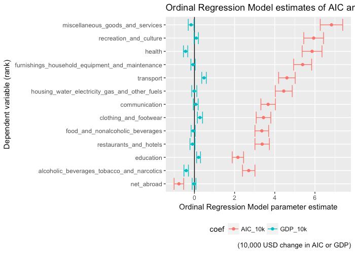 mass_ordinal_regression_estimate.png