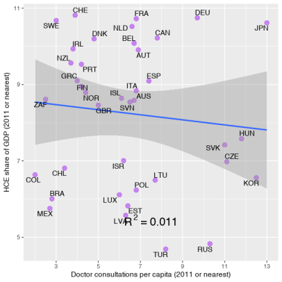 doctor_consults_by_share_of_gdp.png