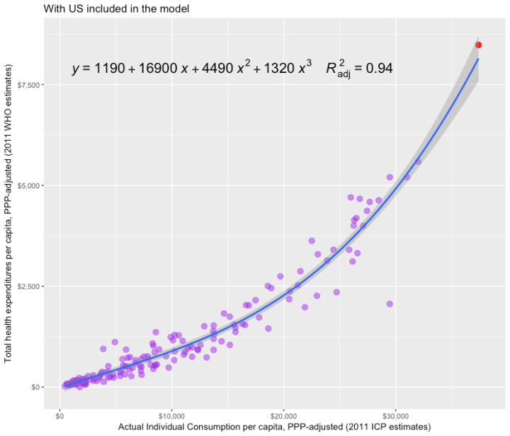 icp_with_us_3rdorder_polynomial.png